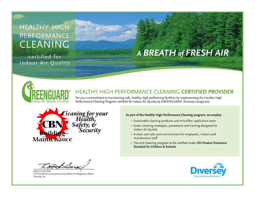 Greengurad HHPC certification